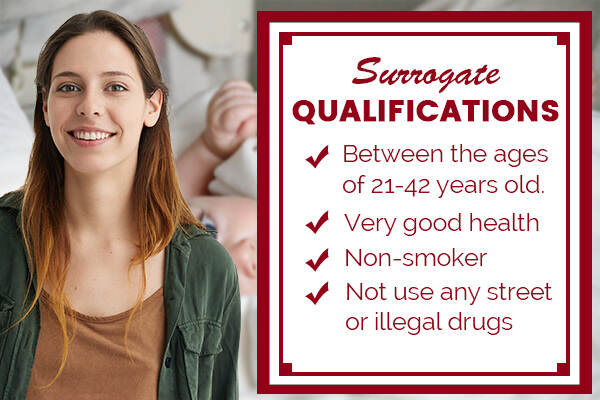 Surrogate Qualifications in Boston MA, Surrogate Qualifications Boston MA, Boston MA Surrogate Qualifications, Surrogate Qualifications, Surrogate, Surrogate Agency, Surrogacy